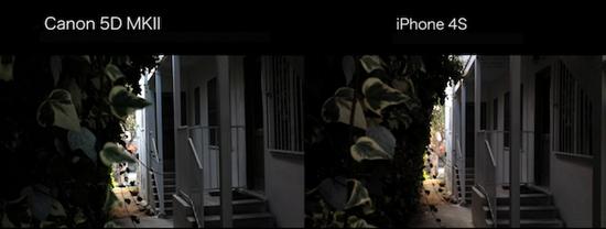 photographie produit appareil photo numerique smartphone qualité