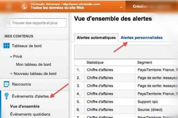 google-analytics-tutoriel-explication-apprendre-clicboutic