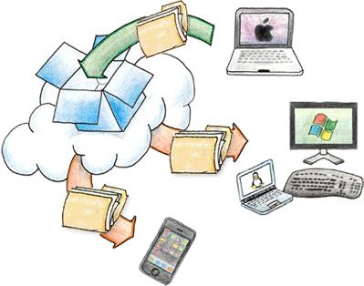 copie-sauvegarde-ordinateur-fichiers
