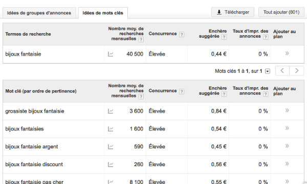 mot-cle-google-keyword-planner-outil-planification-idee-suggestion